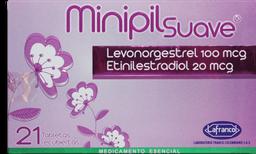 Minipil Lafrancol