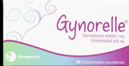 Gynorelle Gynopharm