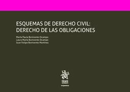 Esquemas de Derecho Civil. Derecho de Las Obligaciones 1 U