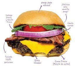 Burger Pangocheese & Bacon